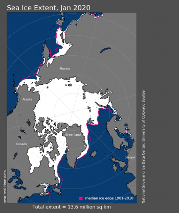 Figure 1. Arctic sea ice extent for January 2020 was 13.65 million square kilometers (5.27 million square miles). The magenta line shows the 1981 to 2010 average extent for that month. Sea Ice Index data. About the data||Credit: National Snow and Ice Data Center|High-resolution image
