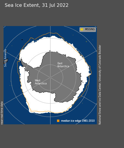 https://i0.wp.com/nsidc.org/data/seaice_index/images/daily_images/S_daily_extent.png?w=1110