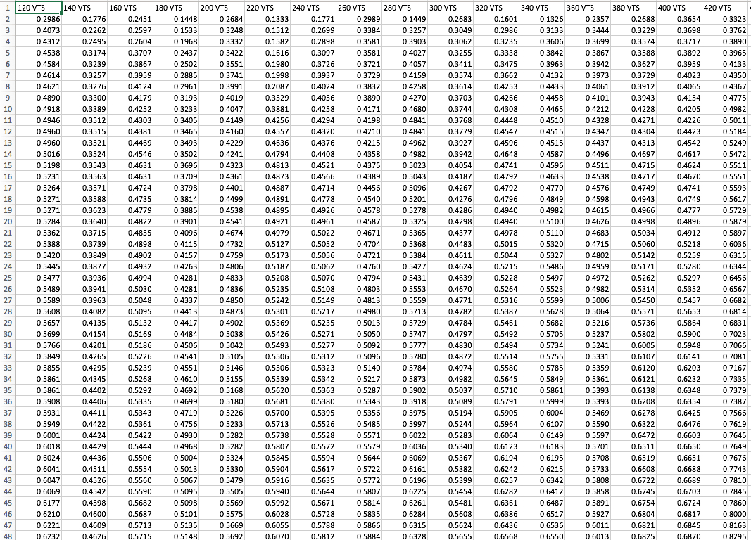 Grain Size Full Population Dataset from WDC06A Core