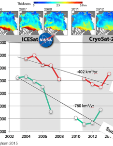Ice thickness maps also sotc sea national snow and data center rh nsidc
