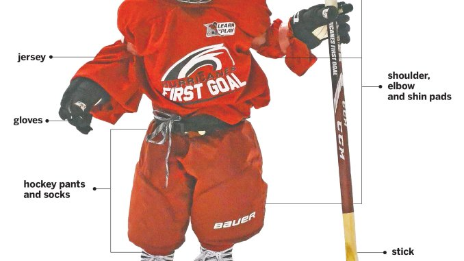 Photo courtesy Carolina Hurricanes—Photo courtesy Carolina Hurricanes