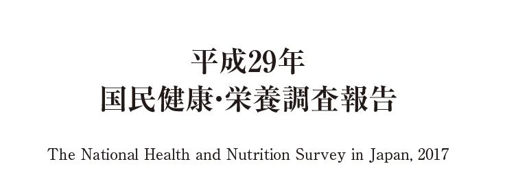 65歳以上男性12.5%、女性19.6%、80歳以上男女共約20%が低栄養