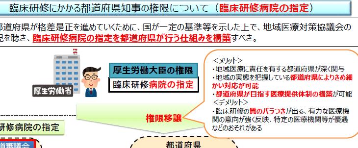 臨床研修医の定員、都道府県が設定