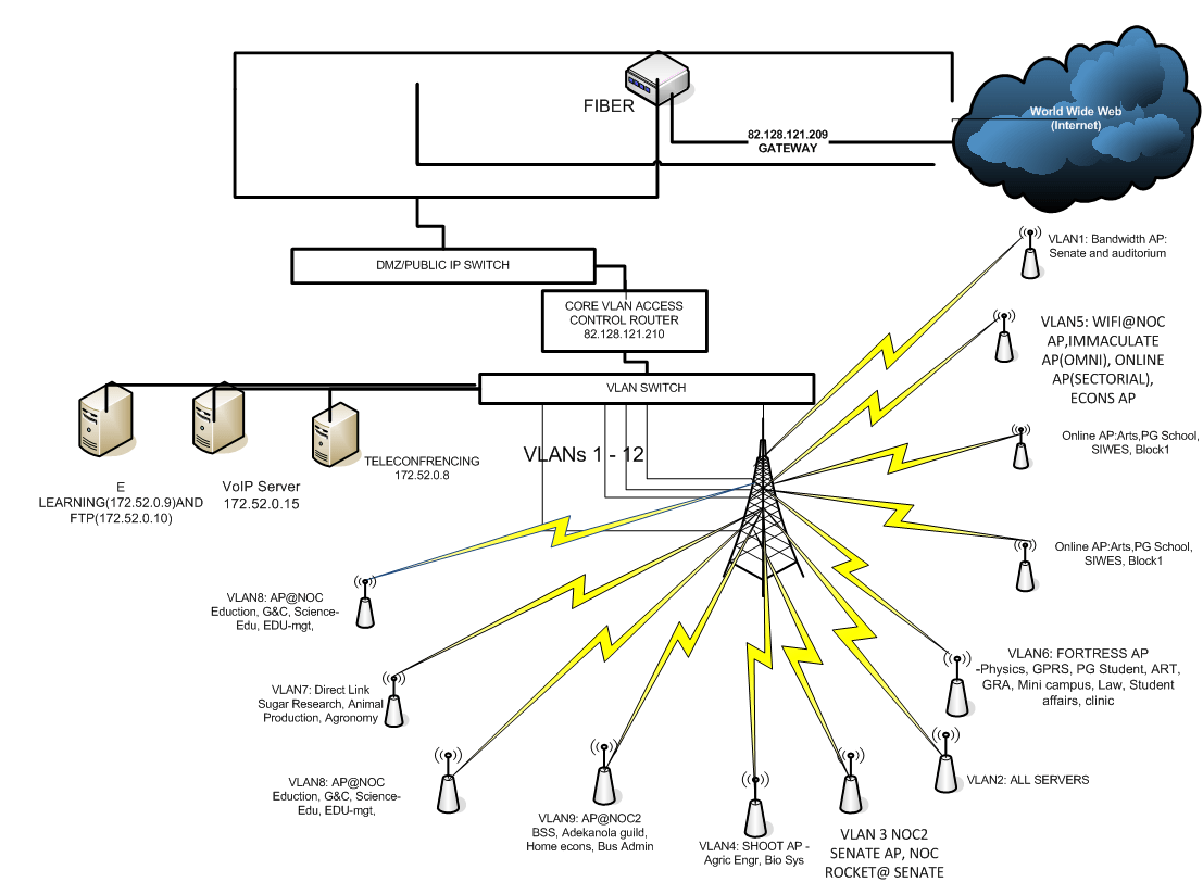 hight resolution of  network diagram png zip