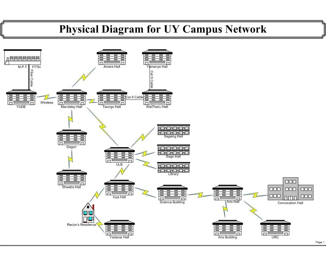 visio logical network diagram 1986 ez go gas golf cart wiring template driverlayer