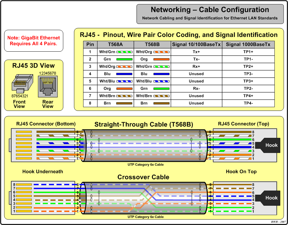 network wiring 2003 dodge caravan electrical diagram chapter 12 networking cable configuration for ethernet lan standards