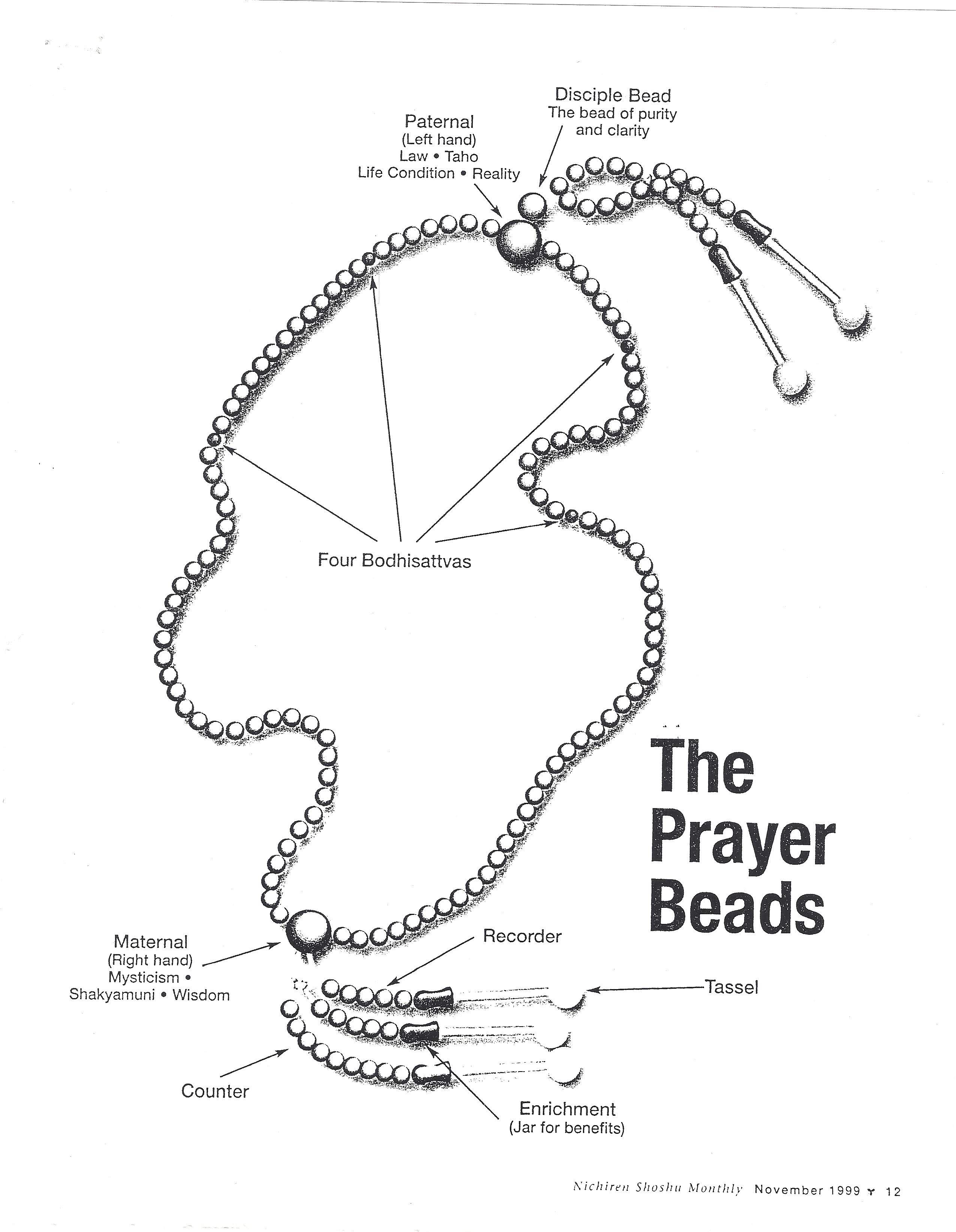 Buddhist Prayer Beads Juzu