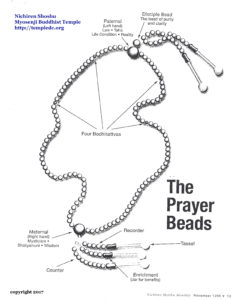 Nichiren Shoshu Beads