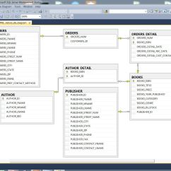 Adventureworks 2012 Diagram 1997 Ford F250 Trailer Wiring Sql Database Sample Queries To Query And Export