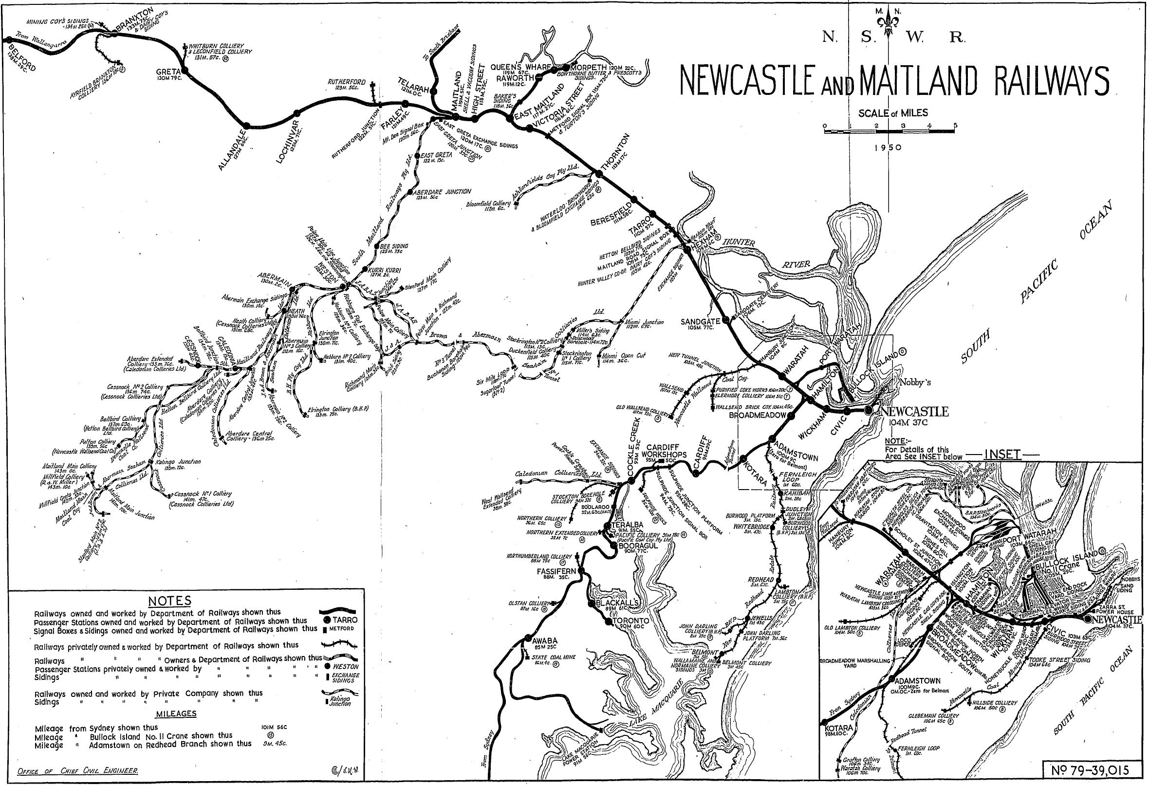 Railway Locations