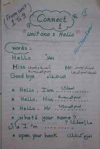 الوحدة الأولى في مادة اللغة الانجليزية للصف الاول الابتدائي