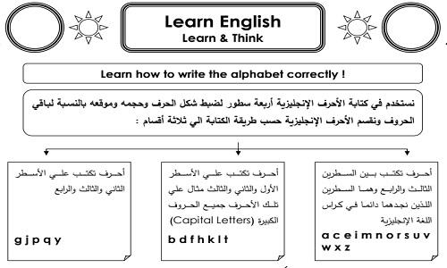 مذكرة تأسيس لغة انجليزية للحضانة