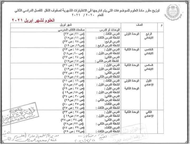 توزيع مناهج الوزارة الترم الثاني 2021 جميع المواد شهر ابريل