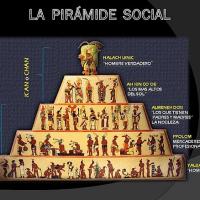 La organización social y política del México Antiguo - Historia Tercero de Secundaria