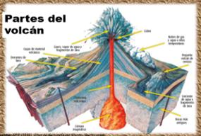 Regiones Sísmicas Y Volcánicas En El Mundo Geografía Primero De Secundaria Nte Mx Recursos Educativos En Línea