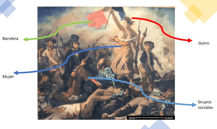 La Revolución Francesa Valores De Ayer Y Hoy Historia Primero De Secundaria Nte Mx Recursos Educativos En Línea