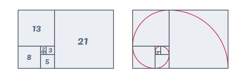 Composición y Diseño: la Proporción Áurea • Silo Creativo   Disenos de  unas, Proporcion aurea, Aurea