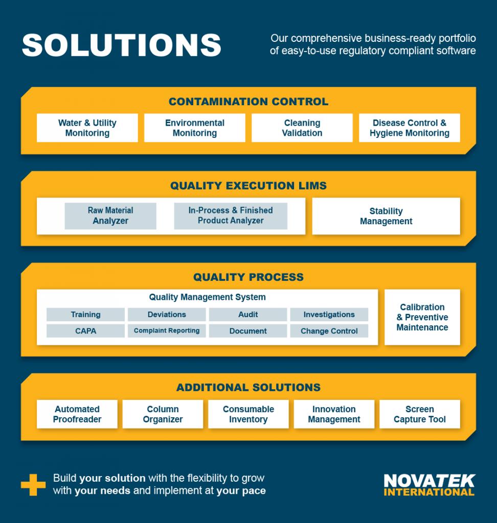 product suite regulatory compliant software novatek