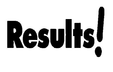 Faisalabad Development Authority FDA Jobs NTS Test Answer