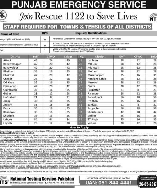 Rescue 1122 NTS Jobs 2017 Interview Dates, Candidates List