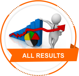 NTS TOEIC Public Test Result January 2020