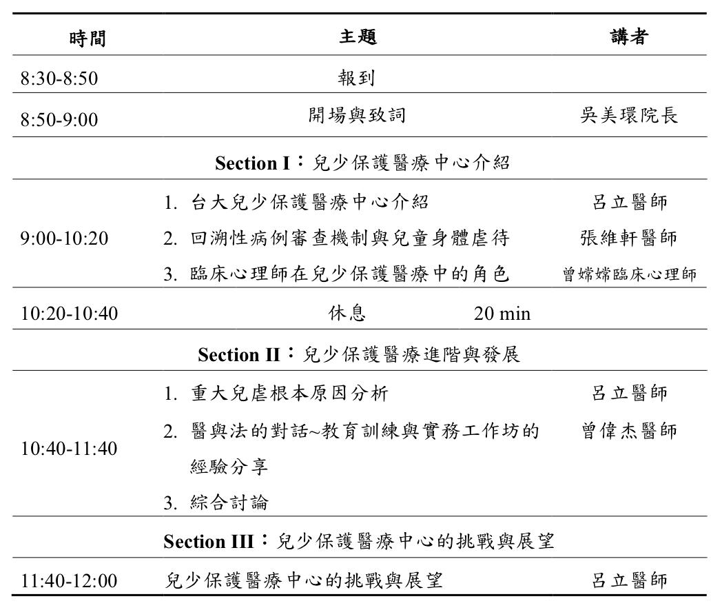 臺大醫院兒少保護醫療中心