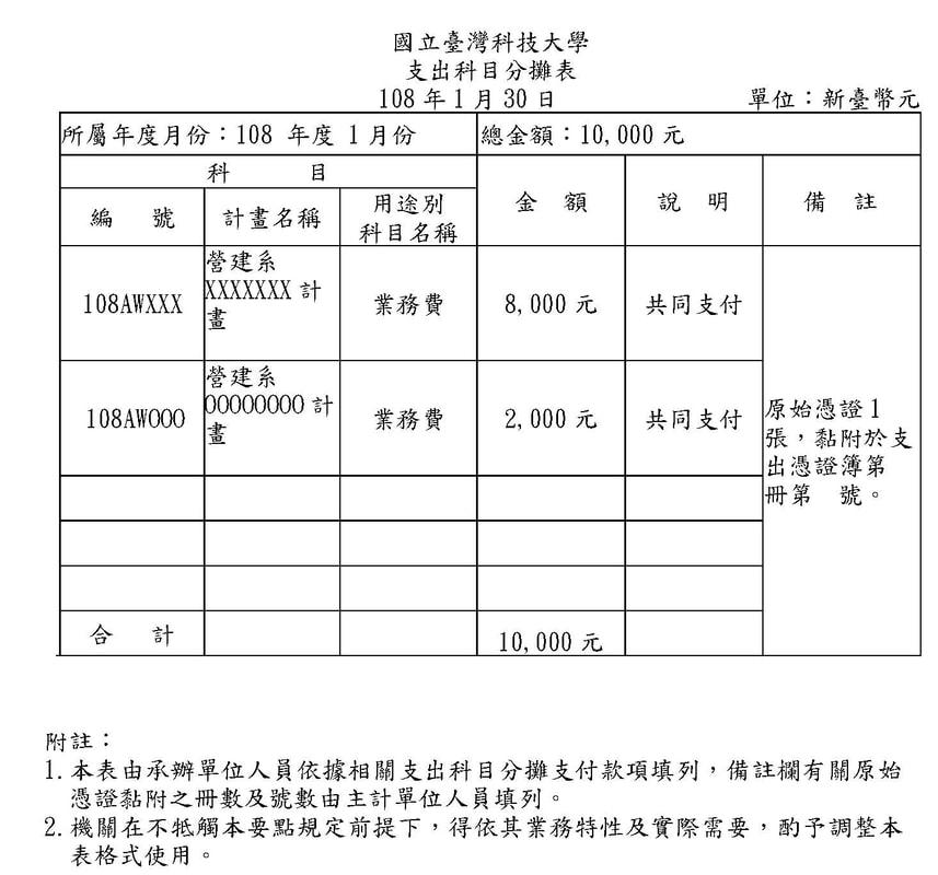 經費分攤 - 臺科大行政庶務作業介紹