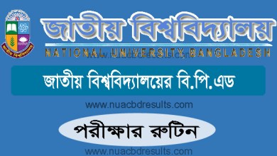 National University B.P.ED Exam Routine