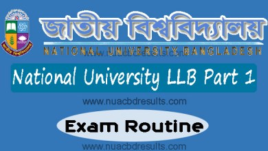 National University LLB Part 1 Exam Routine