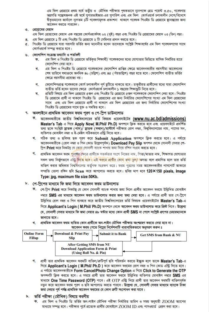 M.phil And Ph.d Admission Notice