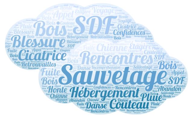Sauvetage SDF Rencontres Hébergement Blessure Cicatrice Bois Couteau Étagère Chienne Confidences Appel Voyage Bois Pluie Danse Abandon Honte Retrouvailles Incompréhension Fuite