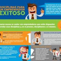 Disciplinas del emprendedor