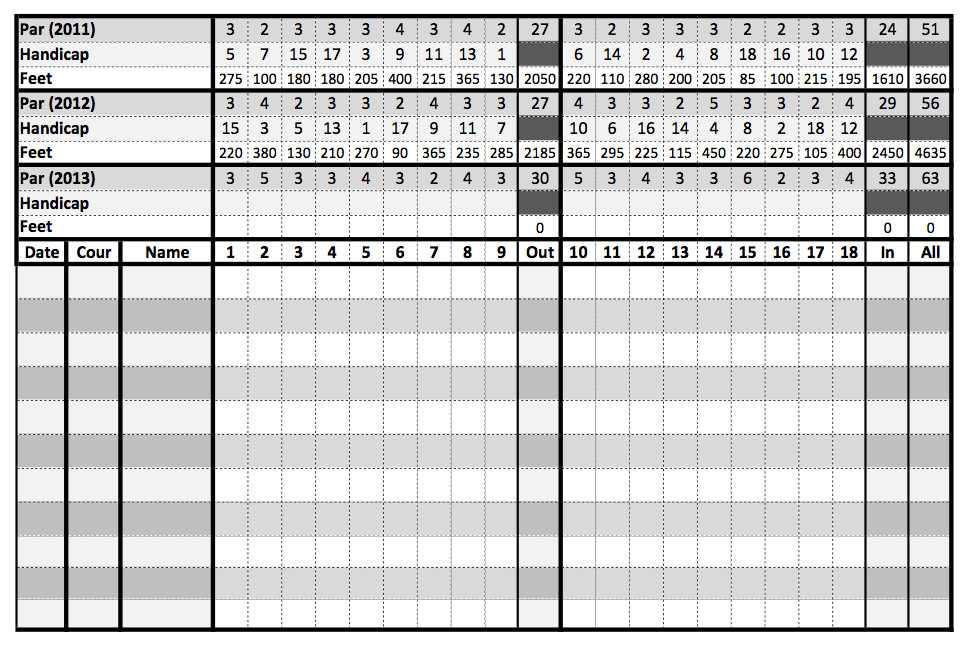picture about Disc Golf Scorecard Printable named Disc Golfing Blank Scorecard