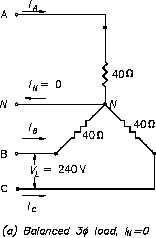 Figure 16 3 phase Unbalanced Load