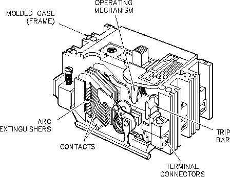 Industrial Electrical Wiring Junction Box Wiring Diagram