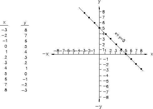 Ms. Albert's Math Army