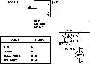 Figure 10 Comparison of an Electrical Schematic and a