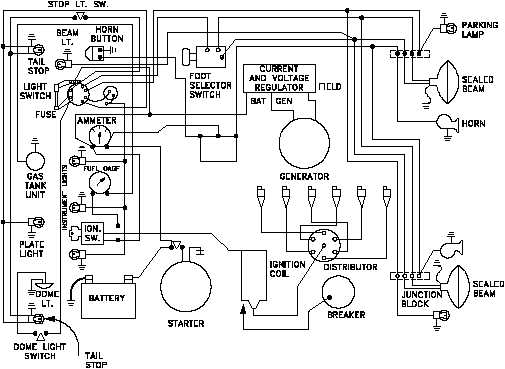 Car Electrical Wiring Diagram Auto Electrical Wiring Diagrams Free