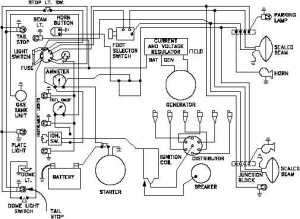 Figure 11 Wiring Diagram of a Car's Electrical Circuit