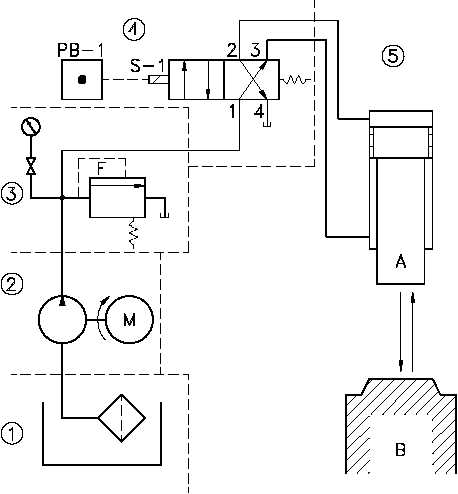 Figure 29 Typical Fluid Power Diagram