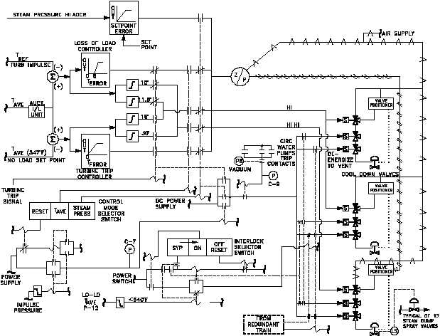 motorised valve wiring diagram proximity switch figure 14 example of a combined drawing. p&id. electrical single line and electronic block