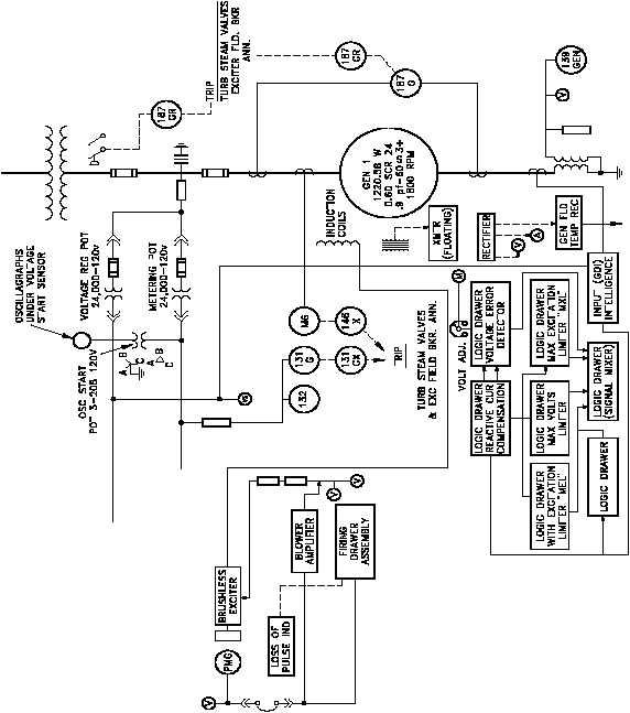 engineering block diagram example