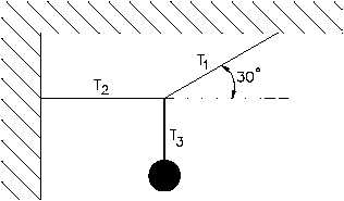 Figure 6 Hanging Object