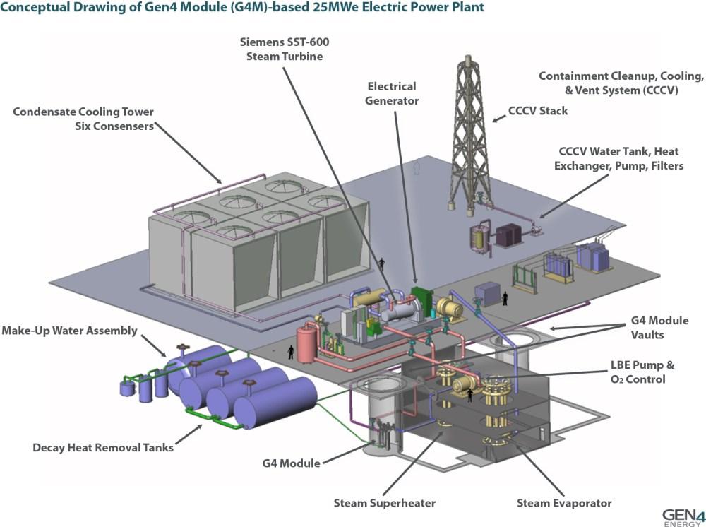 medium resolution of source gen4 energy