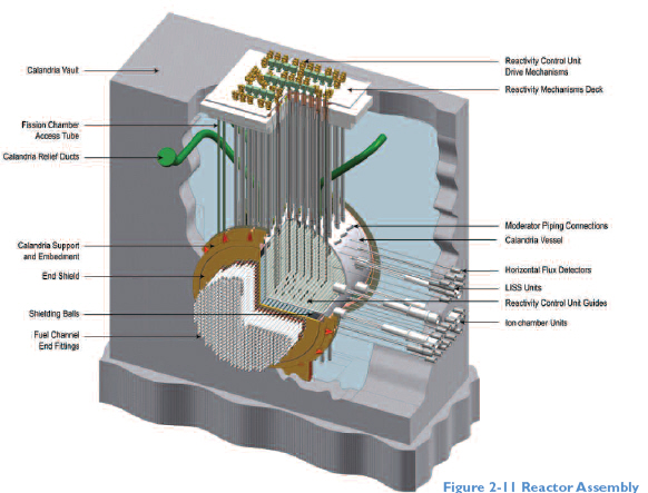 nuclear energy diagram and explanation 2001 chevy silverado 1500 fuel pump wiring power plant reactor three mile island ~ elsavadorla