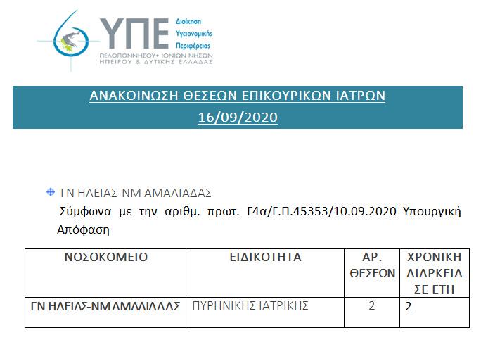 Βάσει της παραπάνω Υπουργικής Απόφασης το Γ.Ν. Αμαλιάδας αποκτά δύο Πυρηνικούς Ιατρούς ενώ δεν διαθέτει καν τμήμα Πυρηνικής Ιατρικής!