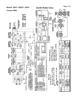 Free Zenith Radio Corp Schematic Model 5D611,5DZ611,5DZ611