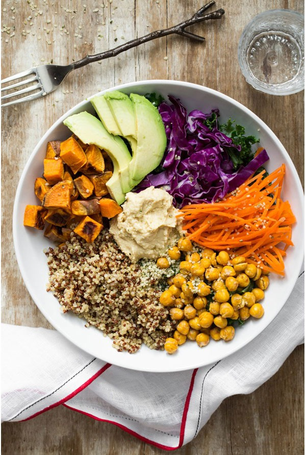 The Buddha Bowl Revamped!!
