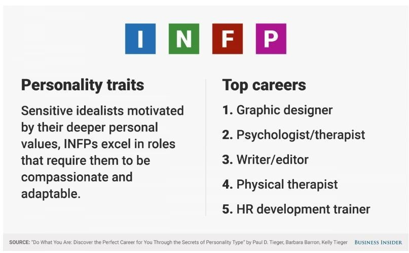 personality-type-17