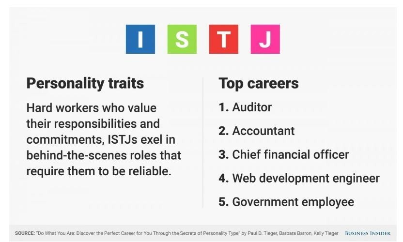 personality-type-3